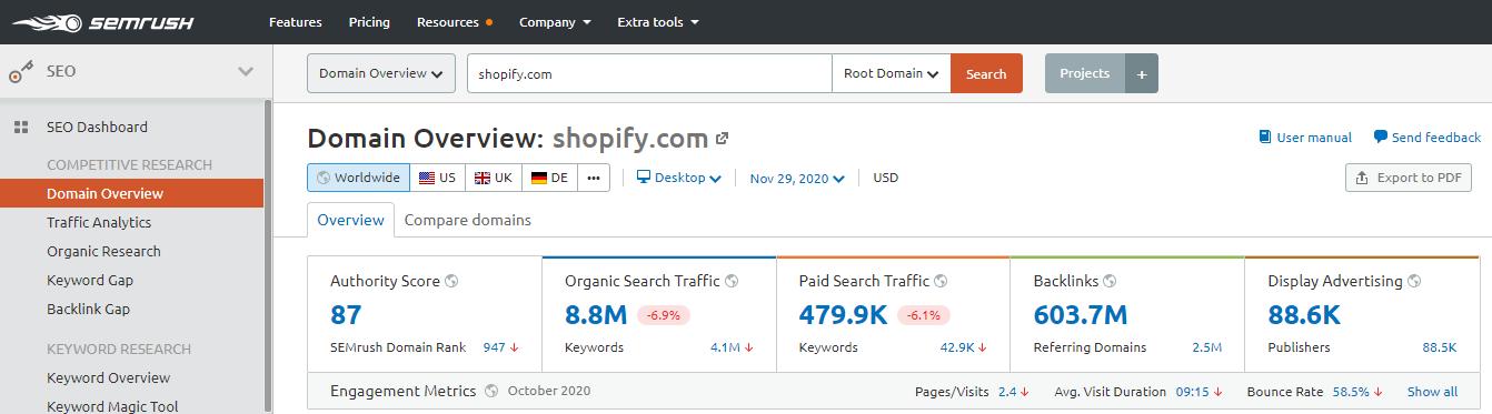 Shopify 关键词分析工具大全-6