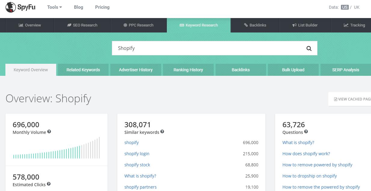 Shopify 关键词分析工具大全-11