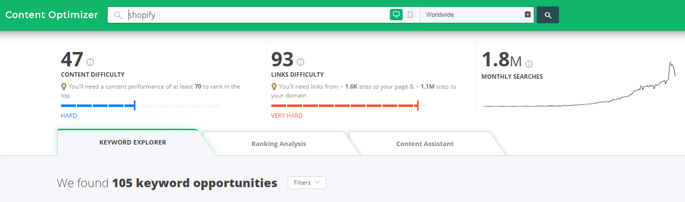 Shopify 关键词分析工具大全-33